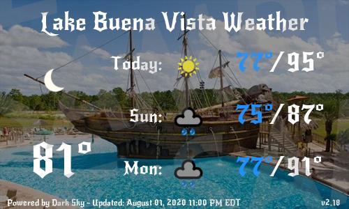 Digital Signage Weather MA04