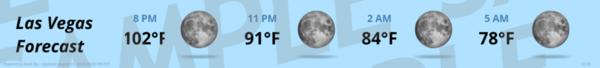 Orlando Forecast