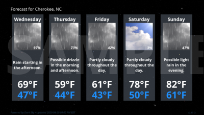 Forecast Conditions for Cherokee, NC