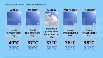 Forecast Conditions for Dubai, United Arab Emirates