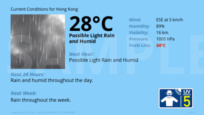 Current Conditions for Hong Kong