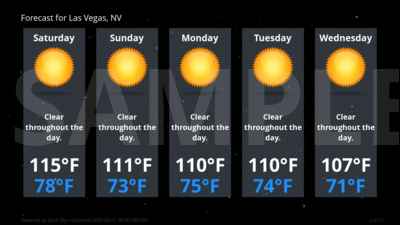 Forecast Conditions for Las Vegas, NV