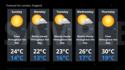 Forecast Conditions for London, England
