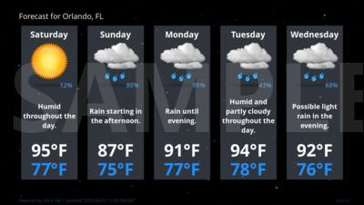 Forecast Conditions for Orlando, FL