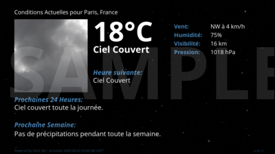 Current Conditions for Paris, France