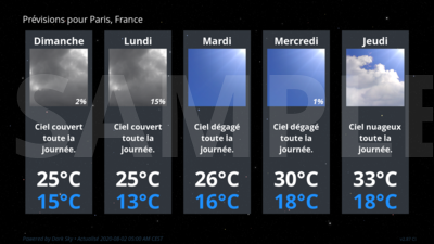 Forecast Conditions for Paris, France