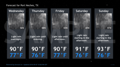 Forecast Conditions for Port Neches, TX