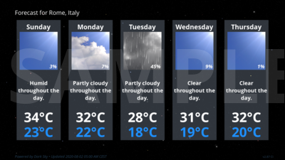 Forecast Conditions for Rome, Italy