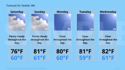 Forecast Conditions for Seattle, WA