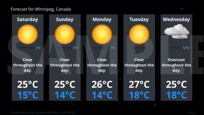 Forecast Conditions for Winnipeg, Canada